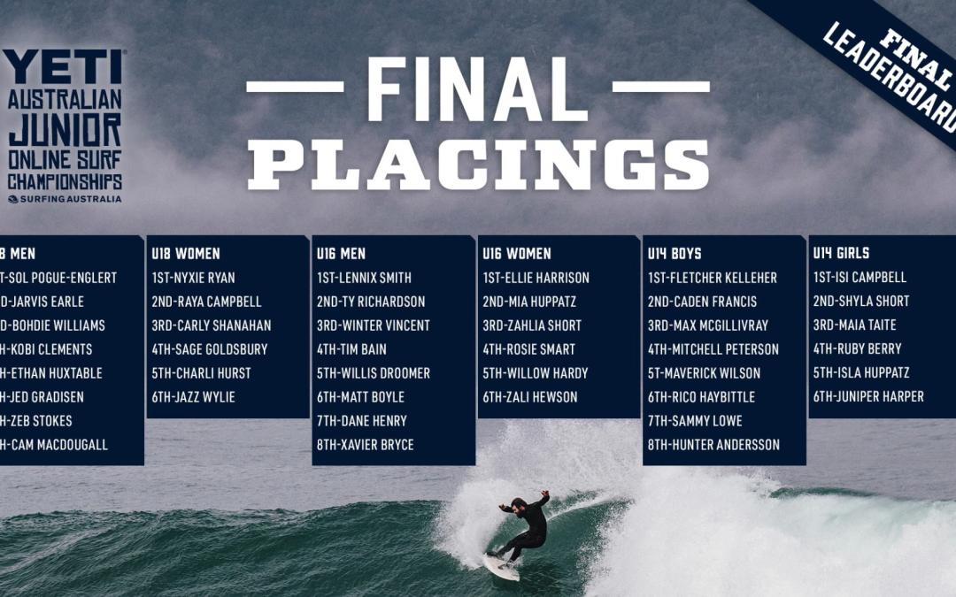 YETI AUSTRALIAN JUNIOR ONLINE SURF CHAMPIONS ANNOUNCED