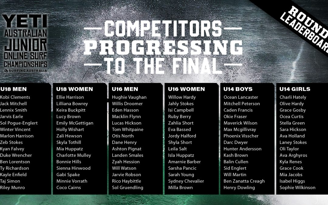 FINALISTS DECIDED IN THE 2021 YETI AUSTRALIAN JUNIOR ONLINE SURF CHAMPIONSHIPS